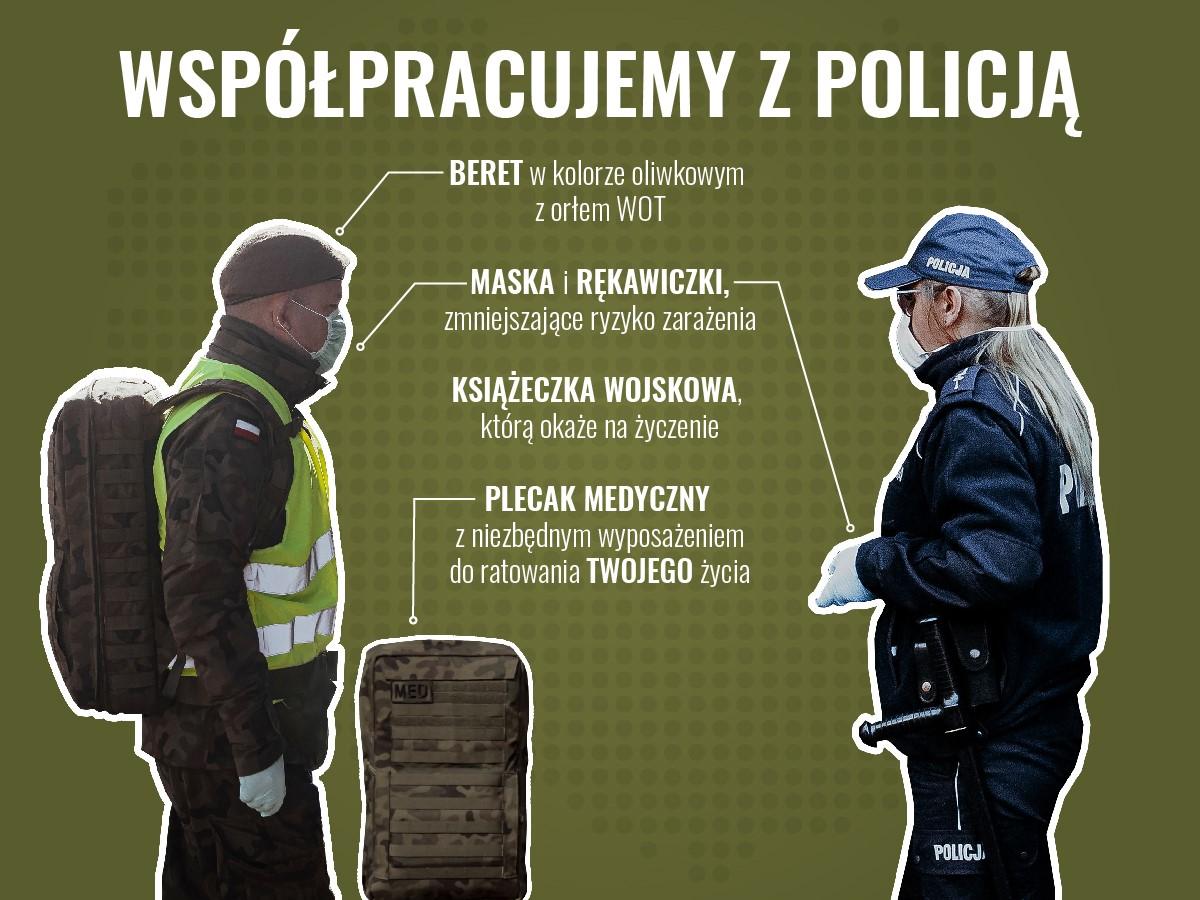 Lubelscy terytorialsi znowu pomogą Policji w walce z pandemią - Zdjęcie główne