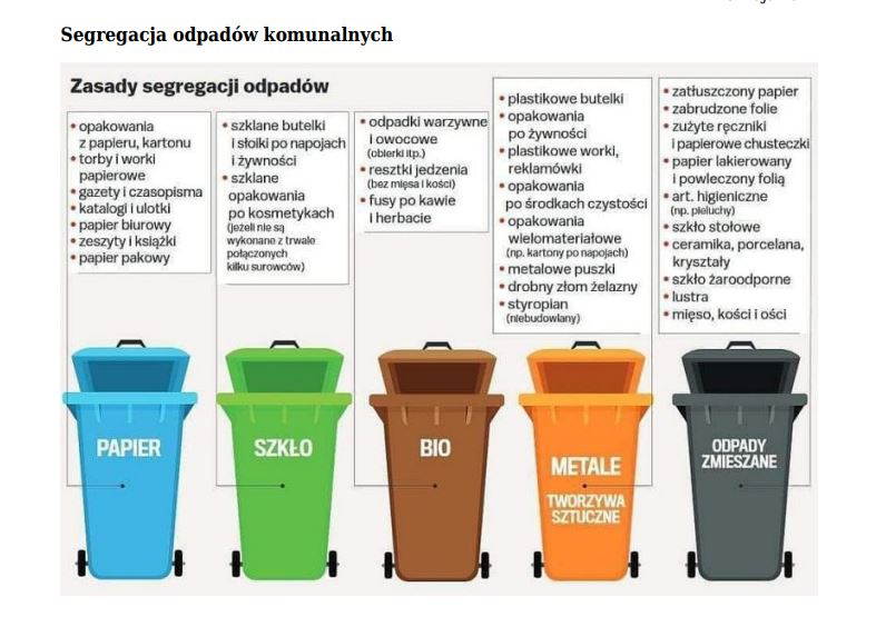 Jeśli nie segregujesz odpadów, opłata podskoczy do 30 zł/osoba   - Zdjęcie główne